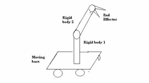 pick and place robot arm design