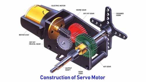 A servo motor