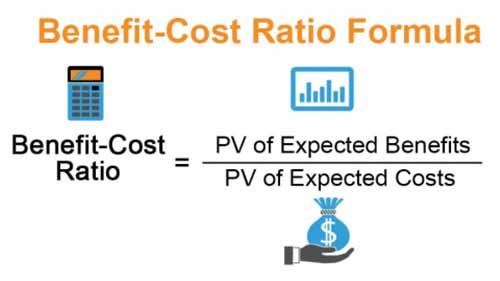 Cost-benefit illustration